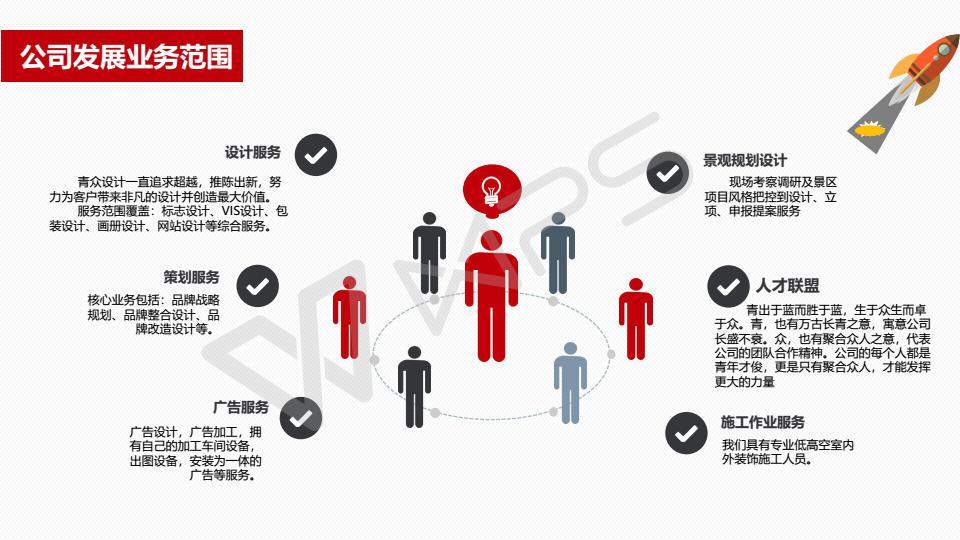 貴州青眾策劃設計有限公司企業PPT介紹(1)_09.jpg